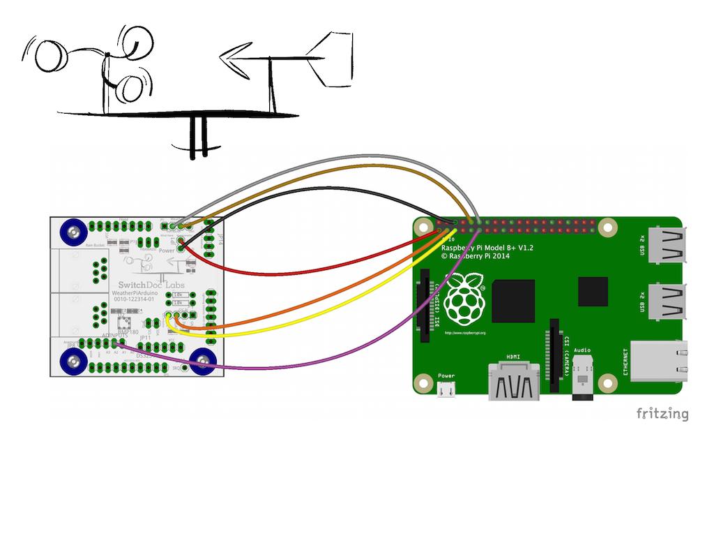 Wiringpi Gpio Example New Era Of Wiring Diagram Pi Model B 2 Switchdoclabs Weatherstation C